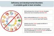 Deficiency and Developmental Infographic